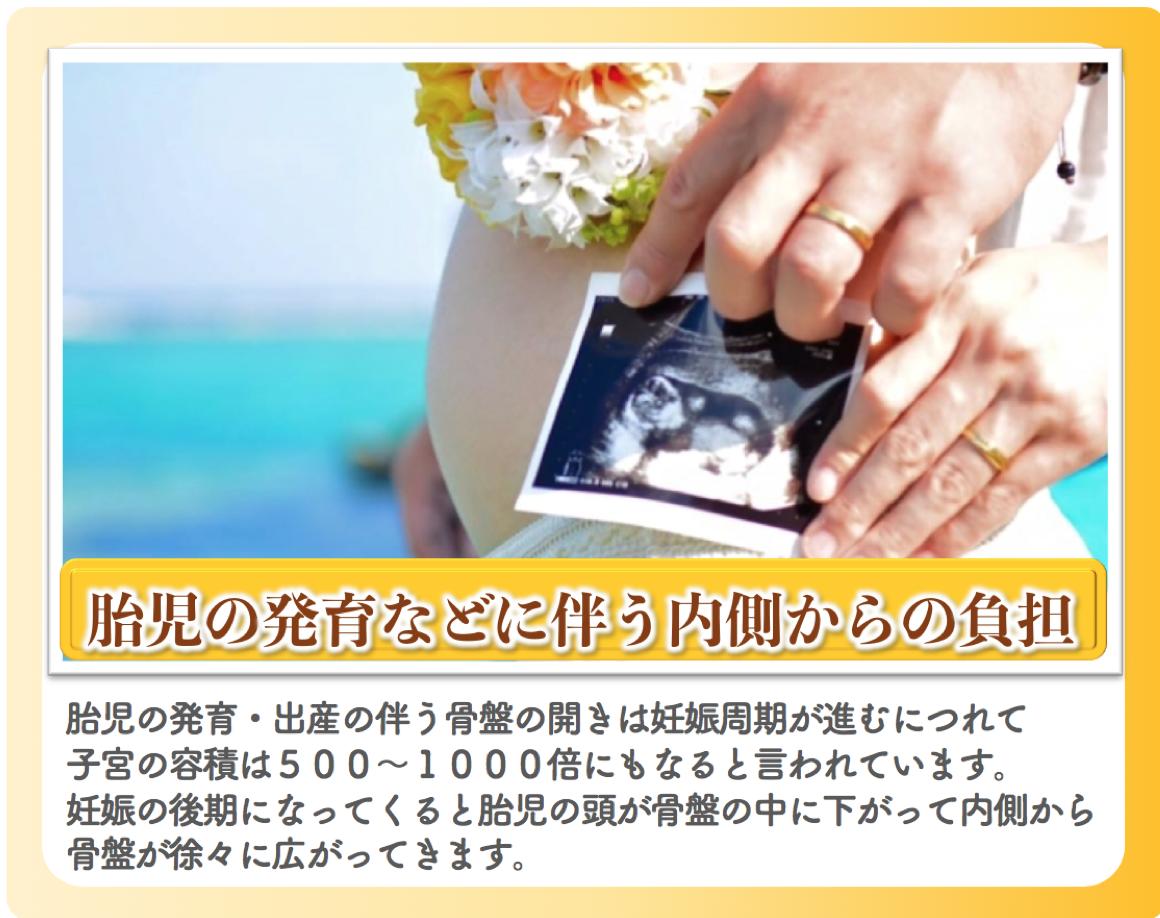 産後 胎児の発育