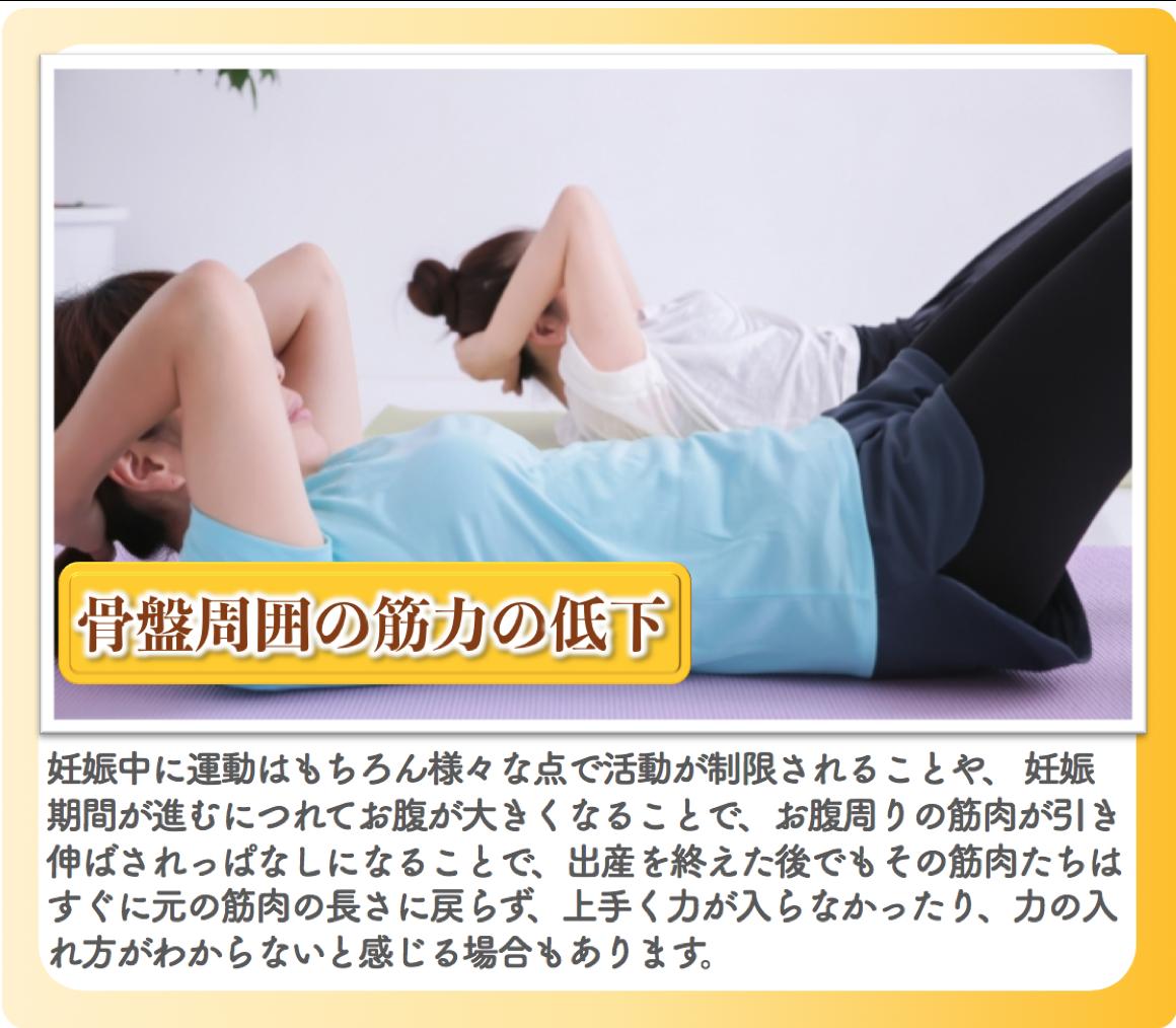 骨盤周囲の筋力低下 産後